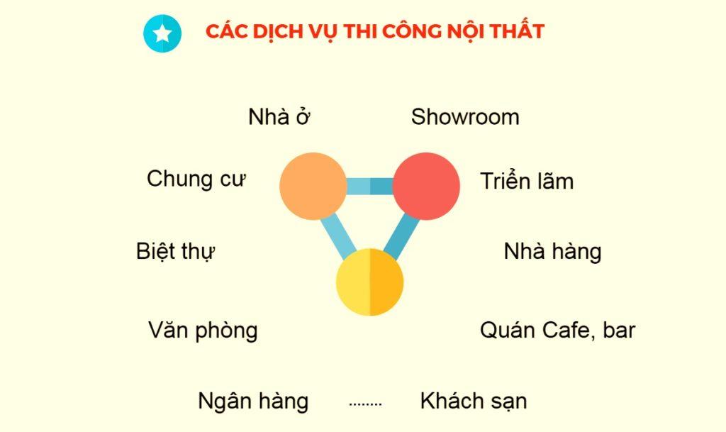 tai-sao-ban-nen-chon-thi-cong-noi-that-cua-bigviet-1024x474 Báo giá thi công nội thất